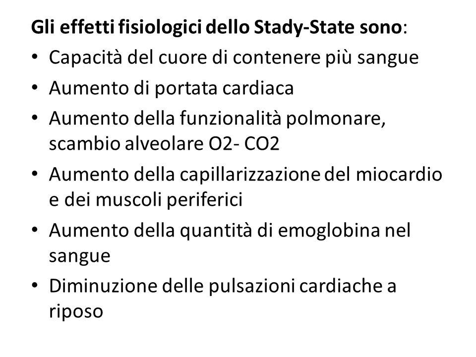 Gli effetti fisiologici dello Stady-State sono: