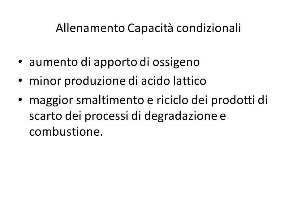 Allenamento Capacità condizionali