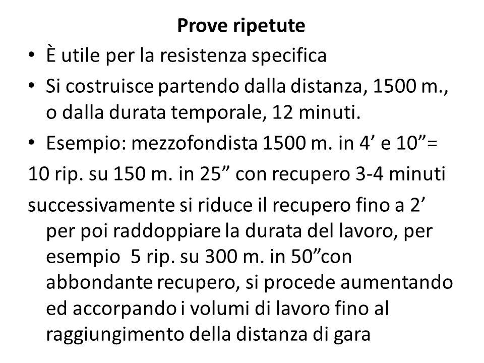 Prove ripetute È utile per la resistenza specifica. Si costruisce partendo dalla distanza, 1500 m., o dalla durata temporale, 12 minuti.