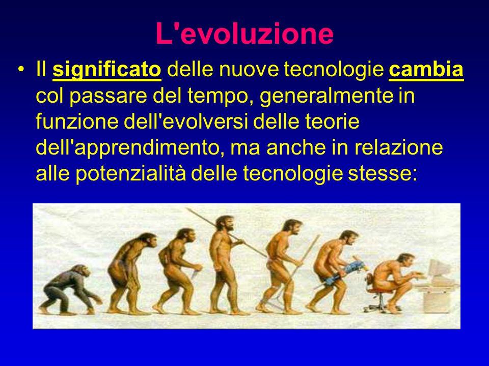 L evoluzione