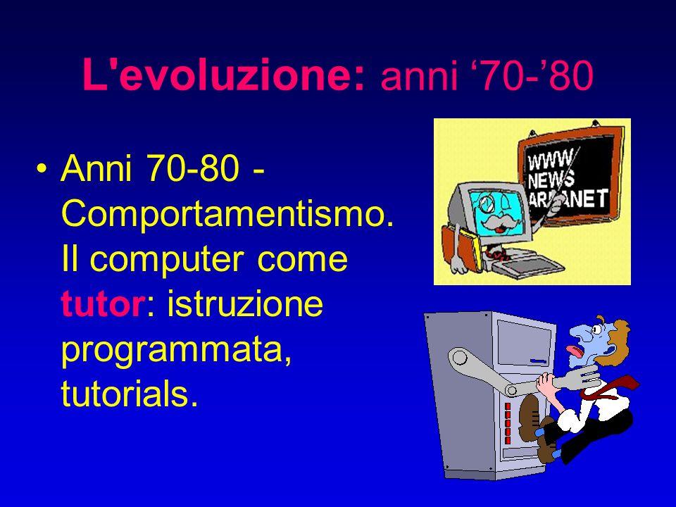 L evoluzione: anni '70-'80 Anni 70-80 - Comportamentismo.