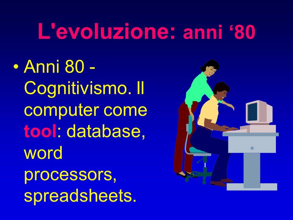 L evoluzione: anni '80 Anni 80 - Cognitivismo.