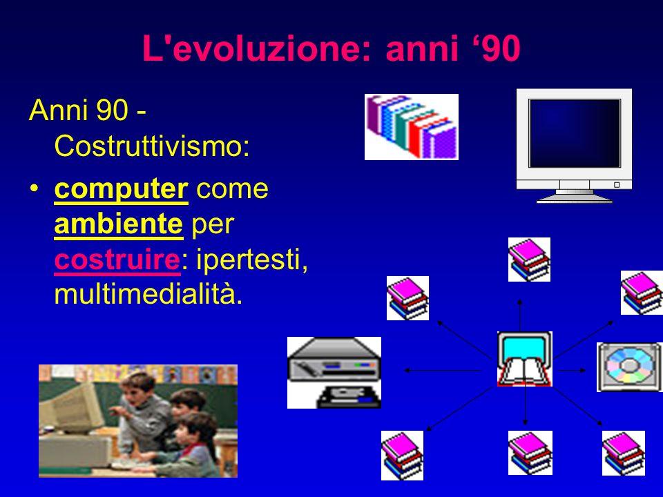 L evoluzione: anni '90 Anni 90 - Costruttivismo: