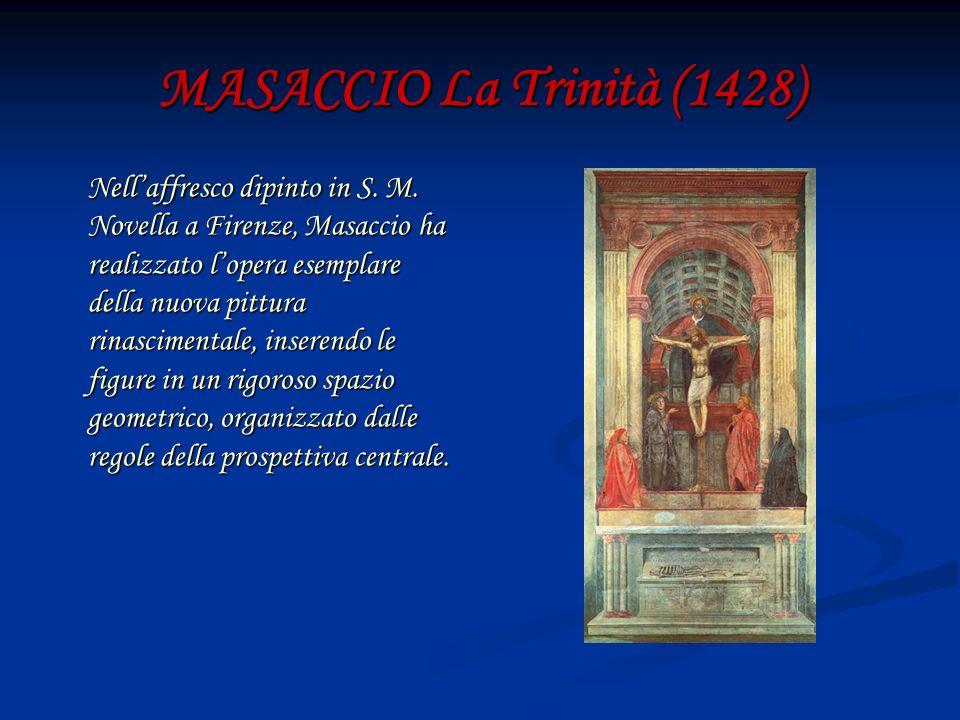 MASACCIO La Trinità (1428)