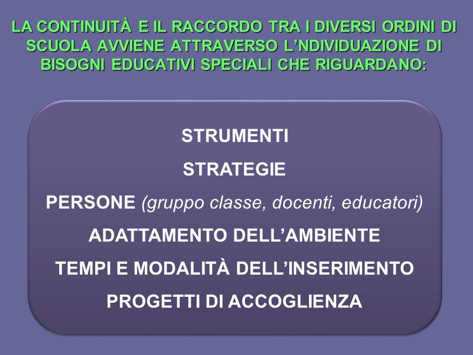 PERSONE (gruppo classe, docenti, educatori) ADATTAMENTO DELL'AMBIENTE