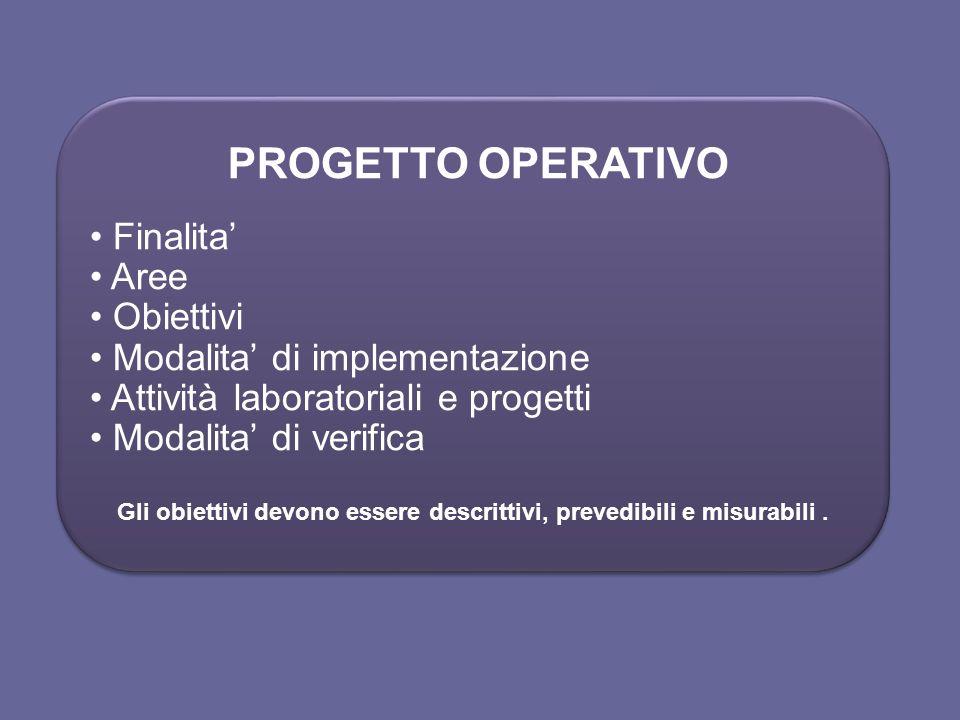 Gli obiettivi devono essere descrittivi, prevedibili e misurabili .