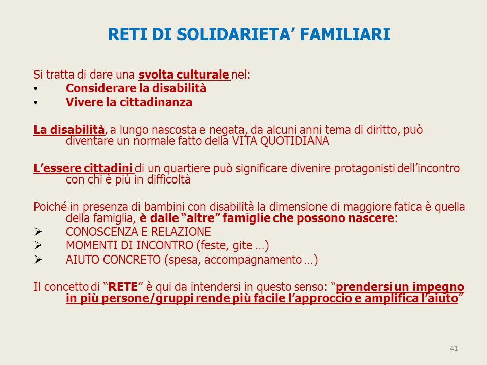 RETI DI SOLIDARIETA' FAMILIARI