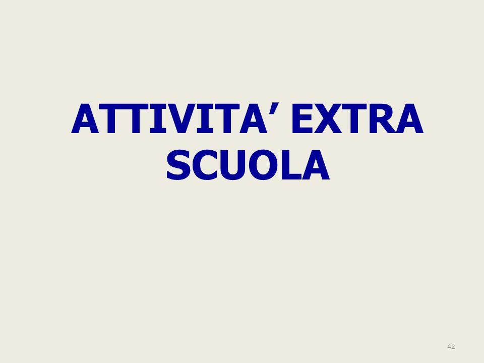 ATTIVITA' EXTRA SCUOLA