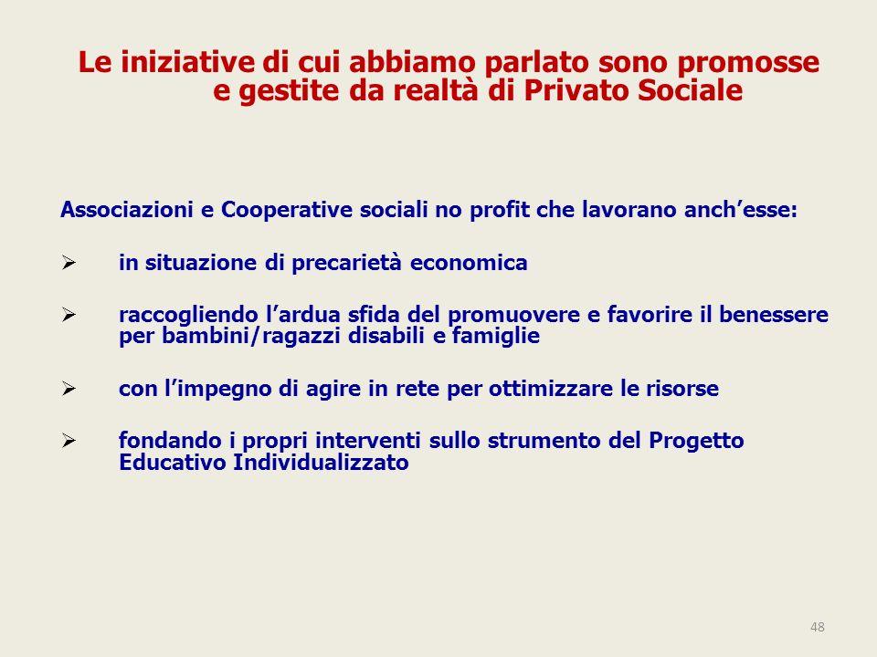 Le iniziative di cui abbiamo parlato sono promosse e gestite da realtà di Privato Sociale