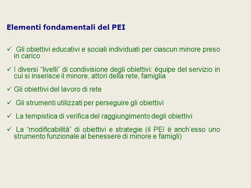 Elementi fondamentali del PEI