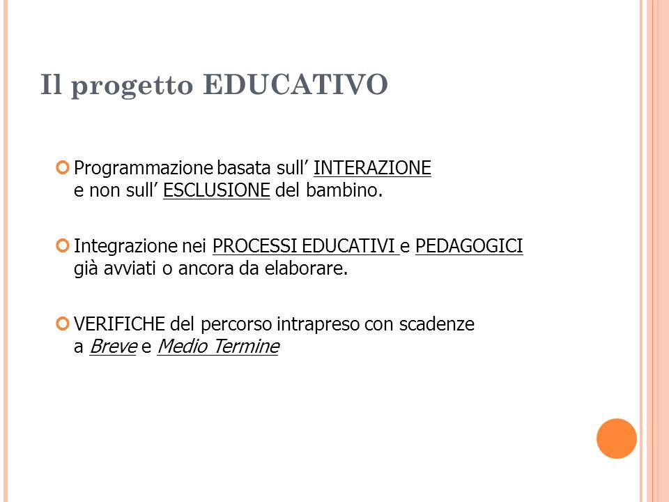 Il progetto EDUCATIVOProgrammazione basata sull' INTERAZIONE e non sull' ESCLUSIONE del bambino.