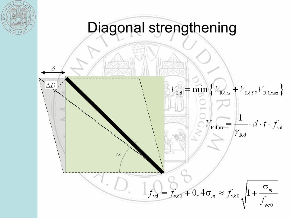 Diagonal strengthening