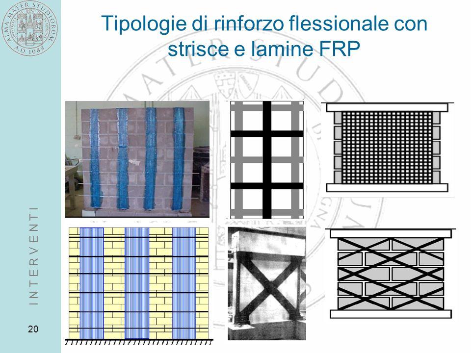 Tipologie di rinforzo flessionale con strisce e lamine FRP