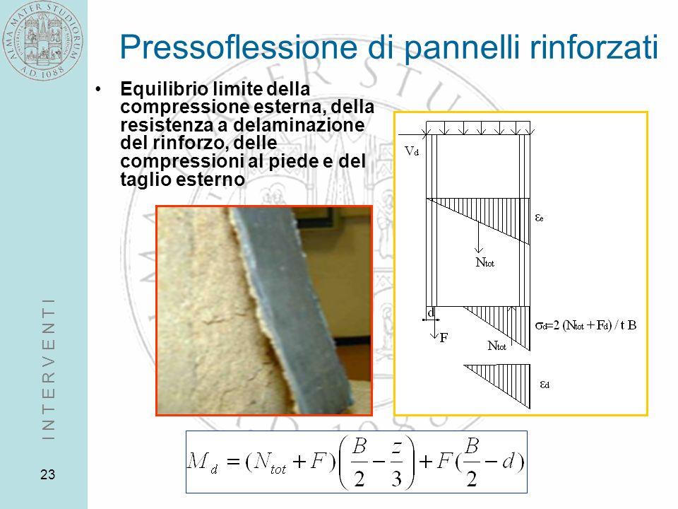 Pressoflessione di pannelli rinforzati