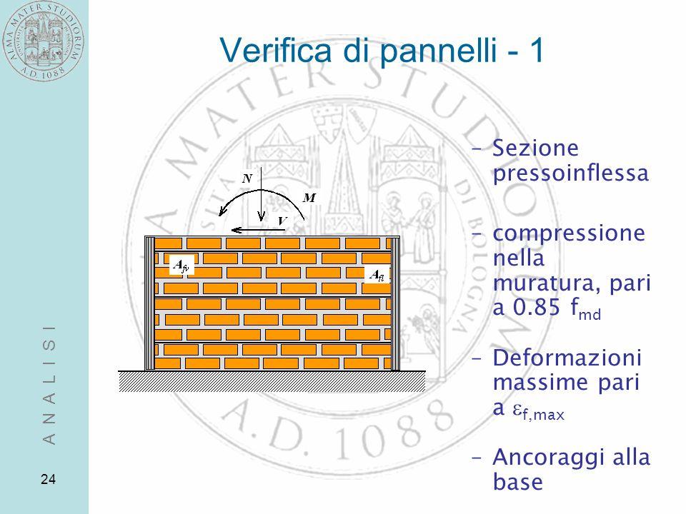Verifica di pannelli - 1 Sezione pressoinflessa