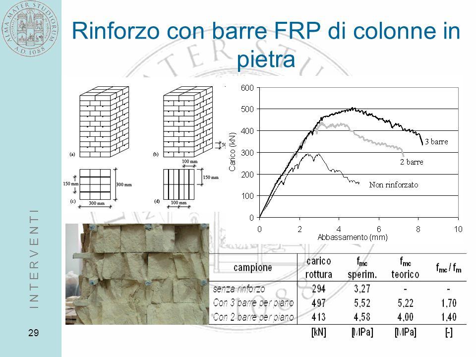 Rinforzo con barre FRP di colonne in pietra