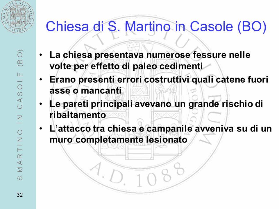 Chiesa di S. Martino in Casole (BO)