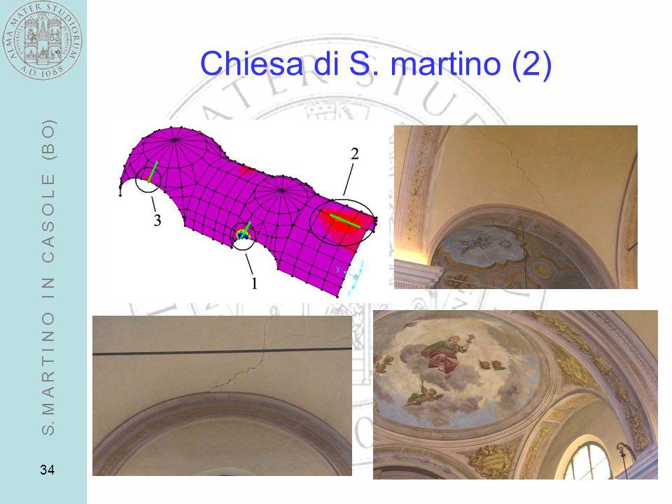 Chiesa di S. martino (2) S. M A R T I N O I N C A S O L E (B O)