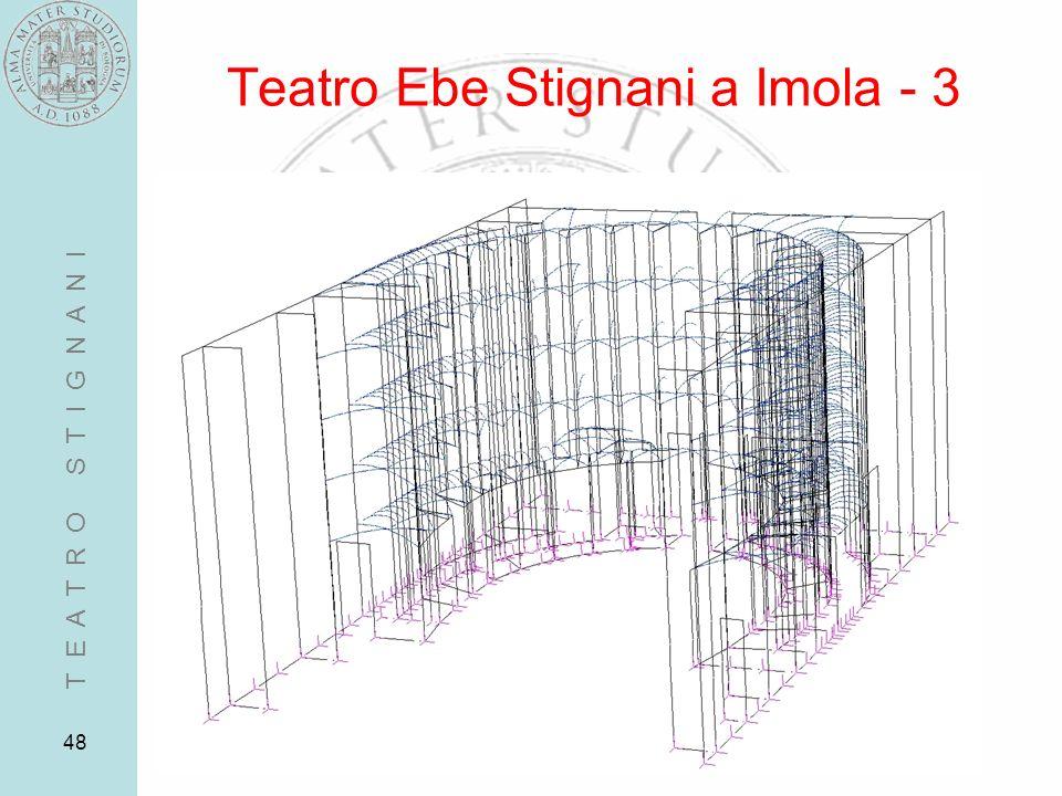 Teatro Ebe Stignani a Imola - 3