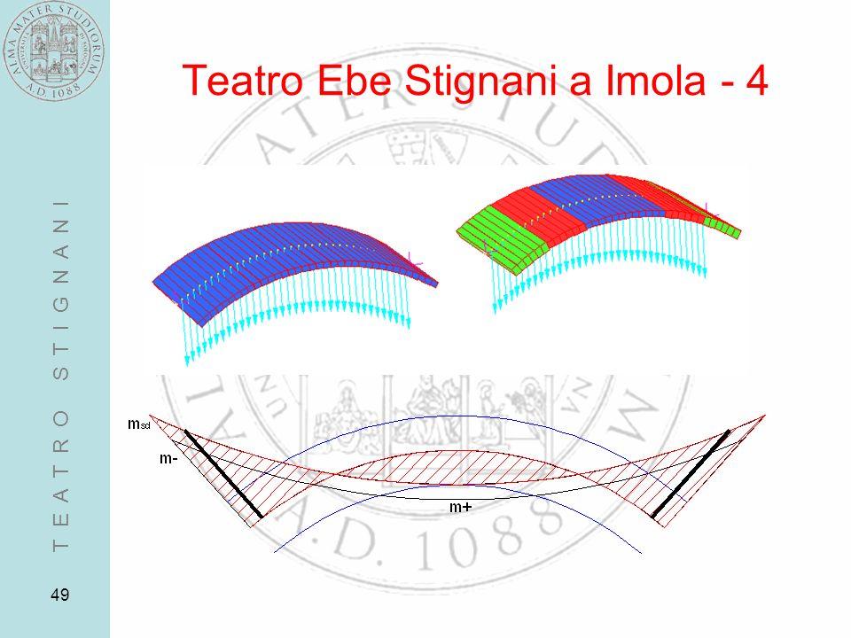 Teatro Ebe Stignani a Imola - 4
