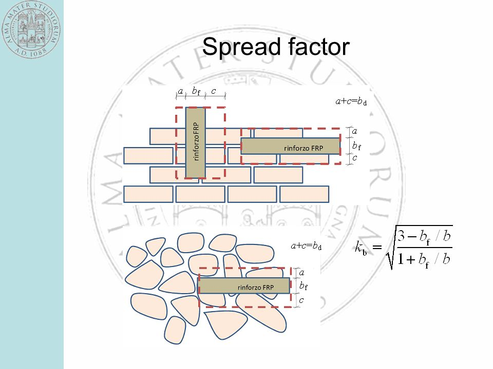 Spread factor