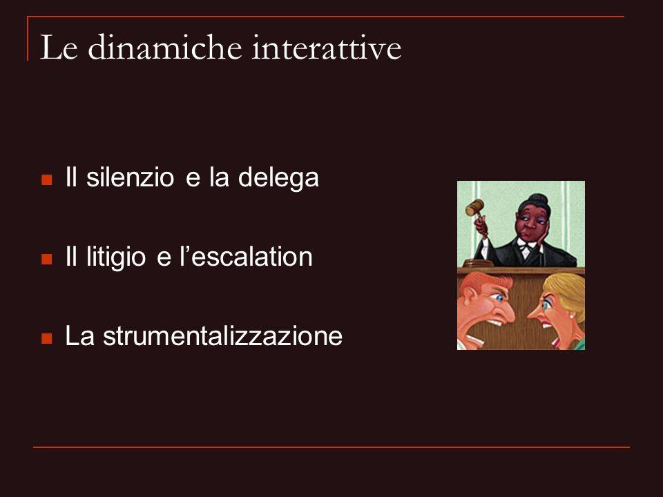 Le dinamiche interattive