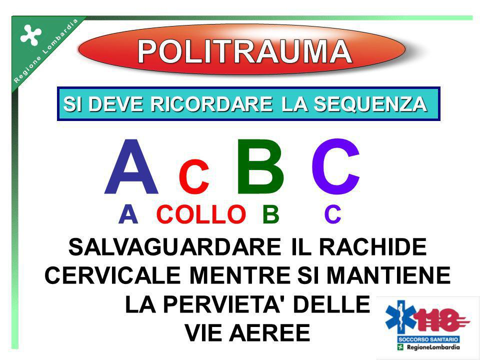 A C B C POLITRAUMA A COLLO B C