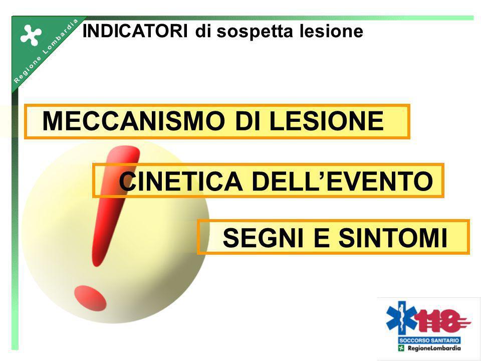 MECCANISMO DI LESIONE CINETICA DELL'EVENTO SEGNI E SINTOMI