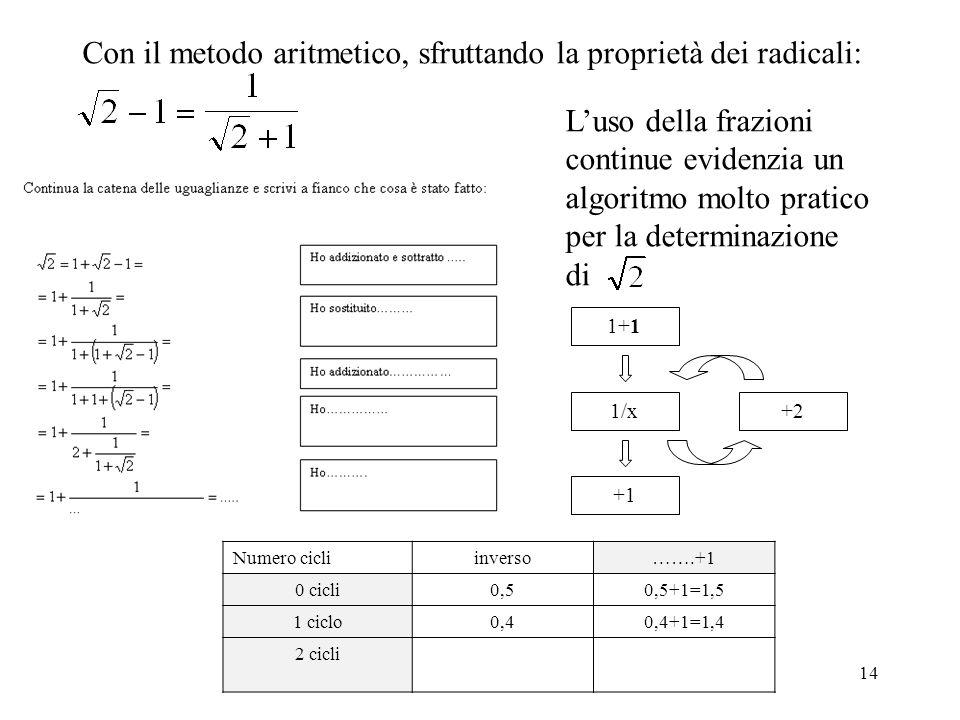 Con il metodo aritmetico, sfruttando la proprietà dei radicali: