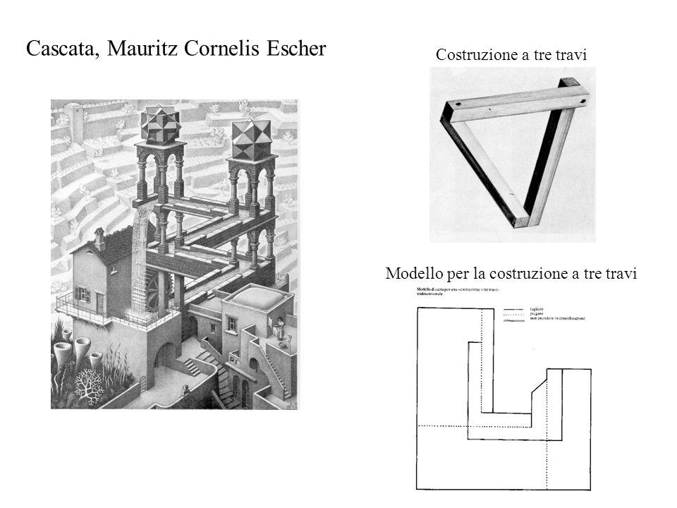 Cascata, Mauritz Cornelis Escher