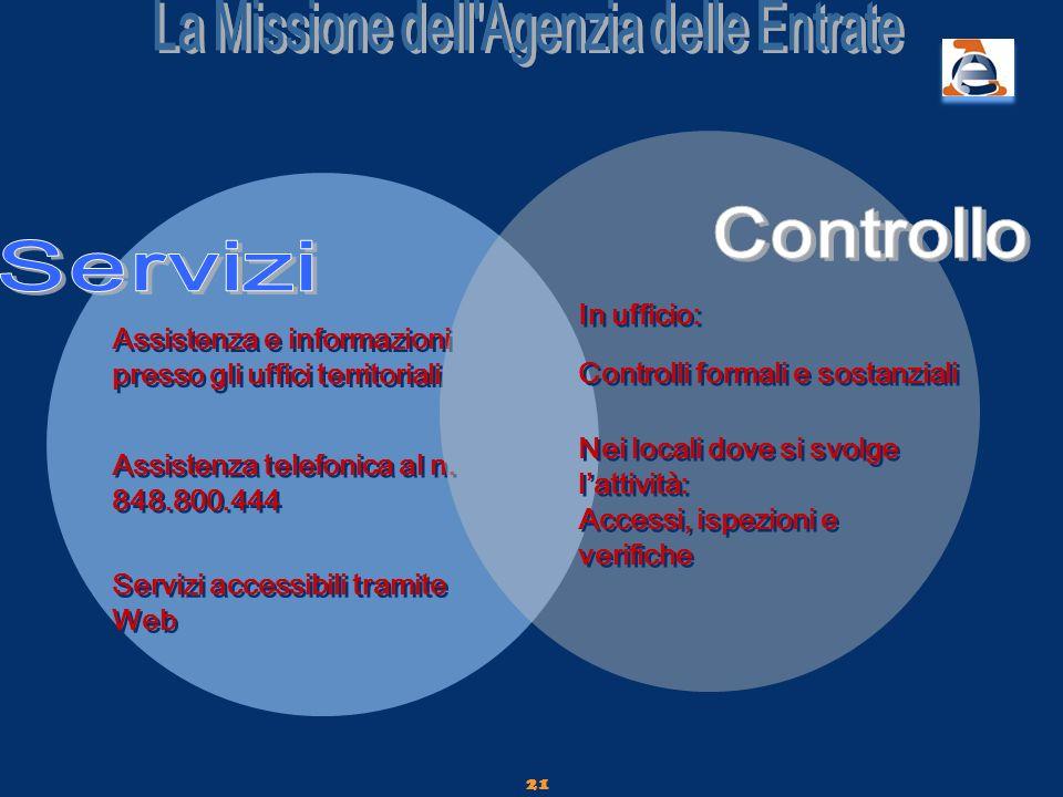 Controllo Servizi La Missione dell Agenzia delle Entrate