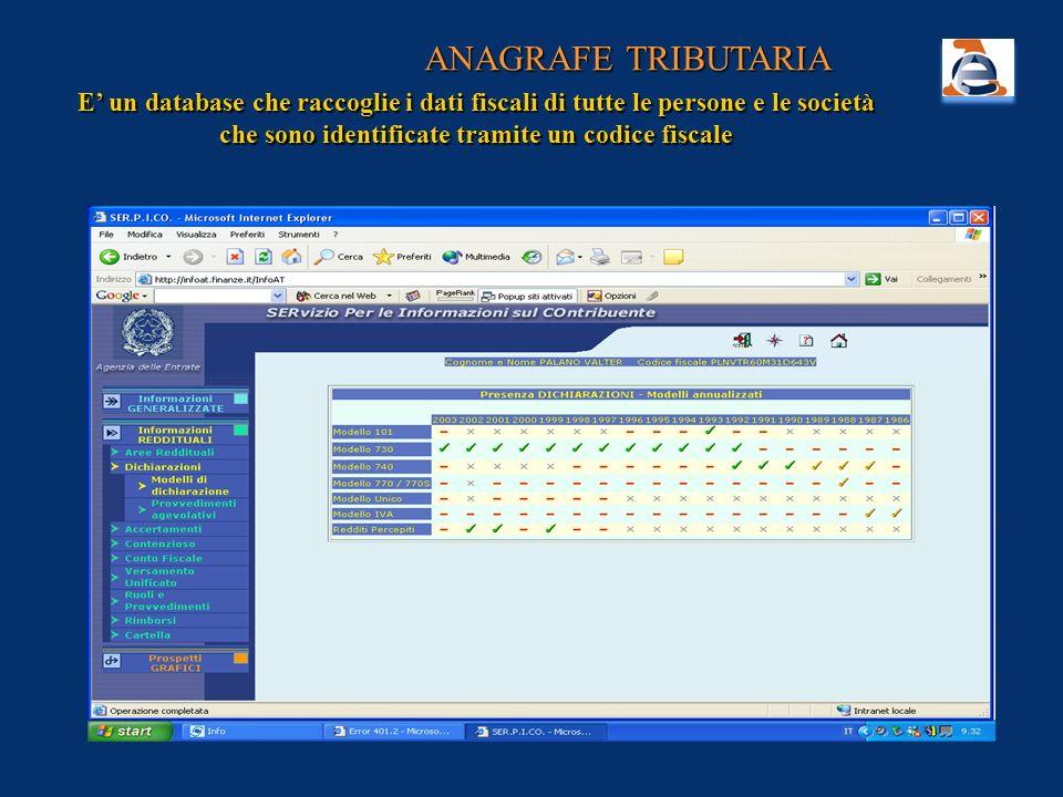 ANAGRAFE TRIBUTARIA E' un database che raccoglie i dati fiscali di tutte le persone e le società che sono identificate tramite un codice fiscale.