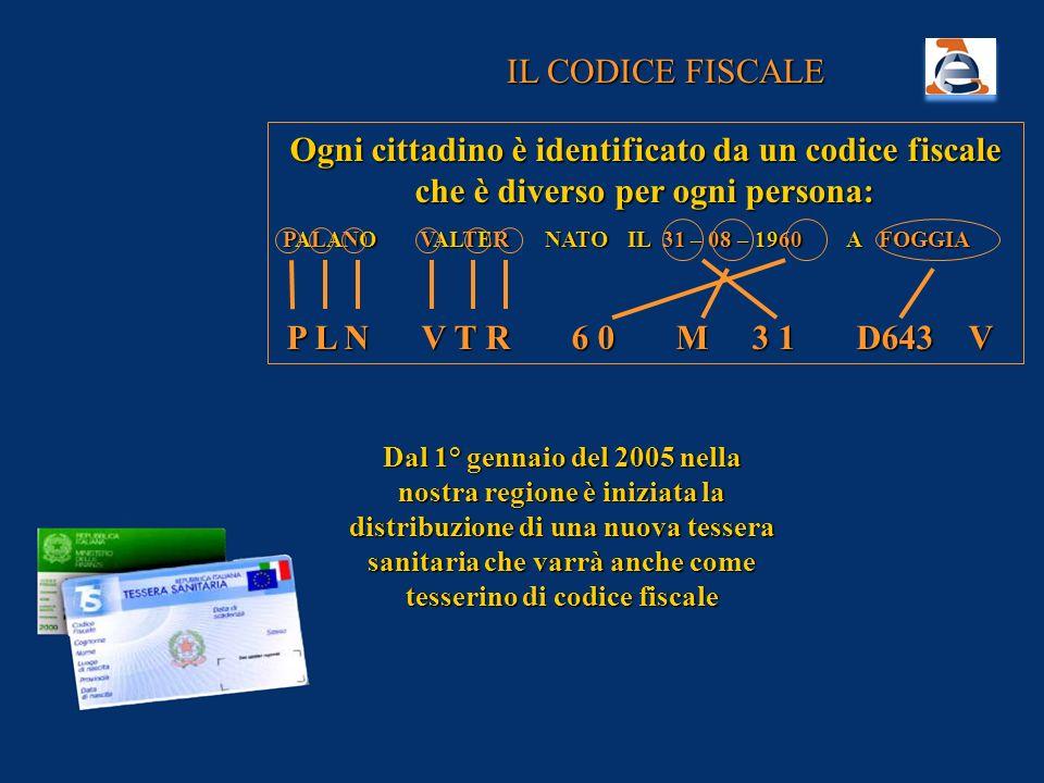 IL CODICE FISCALE Ogni cittadino è identificato da un codice fiscale che è diverso per ogni persona: