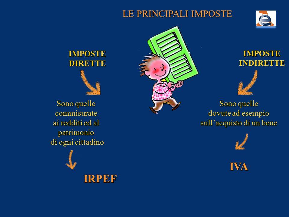 IVA IRPEF LE PRINCIPALI IMPOSTE IMPOSTE DIRETTE IMPOSTE INDIRETTE