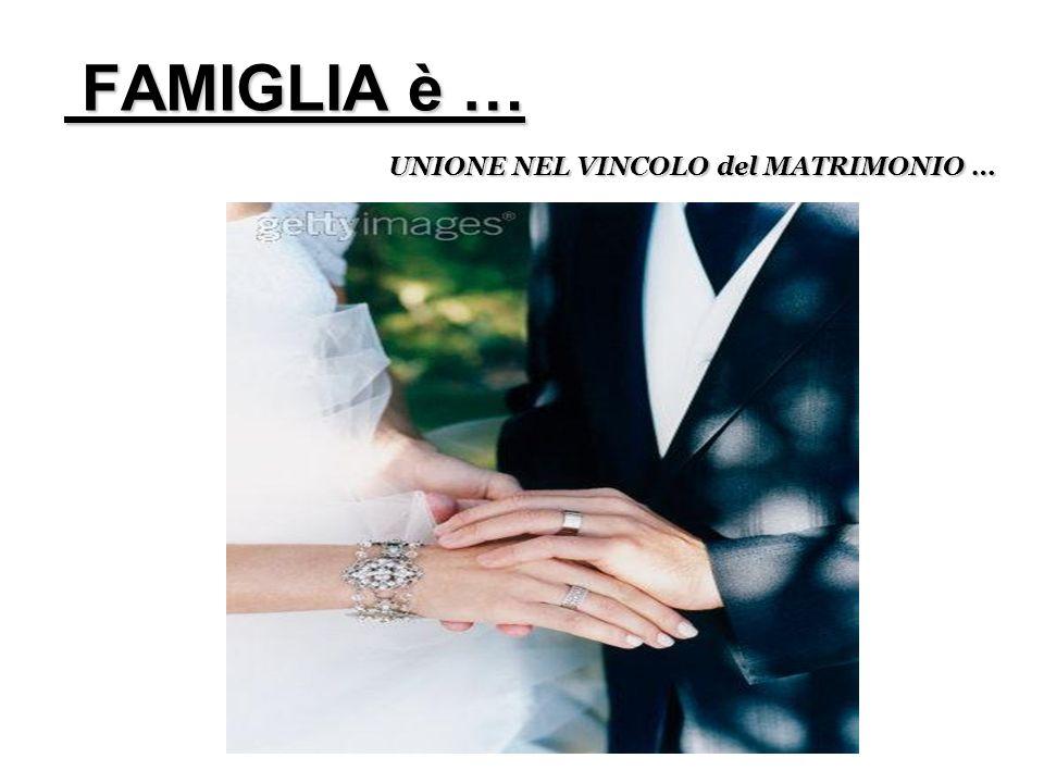 FAMIGLIA è … UNIONE NEL VINCOLO del MATRIMONIO …