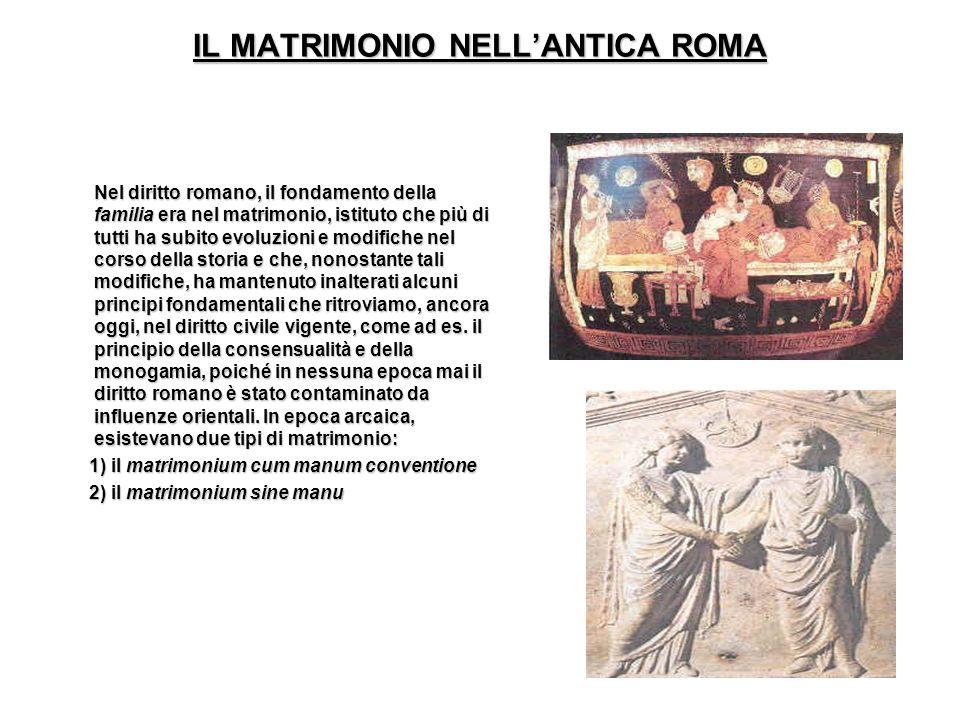 IL MATRIMONIO NELL'ANTICA ROMA