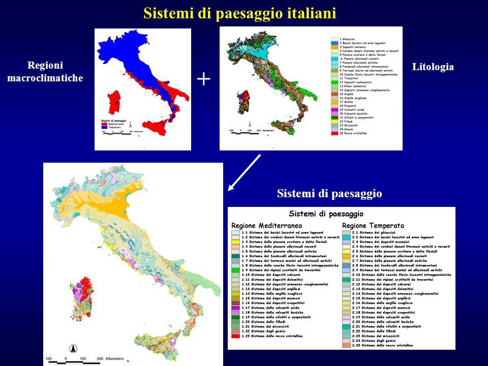 Sistemi di paesaggio italiani