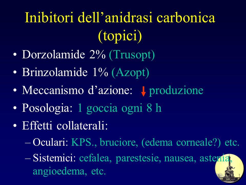 Inibitori dell'anidrasi carbonica (topici)