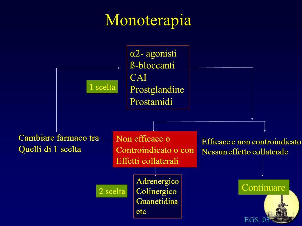 Monoterapia α2- agonisti ß-bloccanti CAI Prostglandine Prostamidi