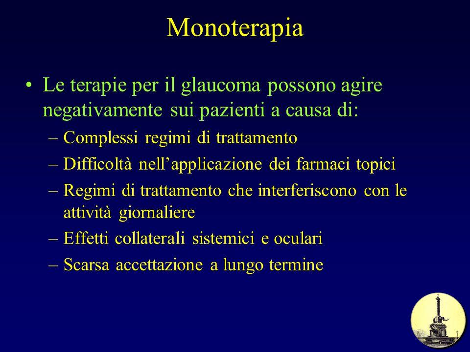 Monoterapia Le terapie per il glaucoma possono agire negativamente sui pazienti a causa di: Complessi regimi di trattamento.