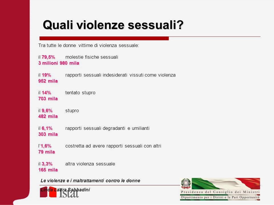 Quali violenze sessuali
