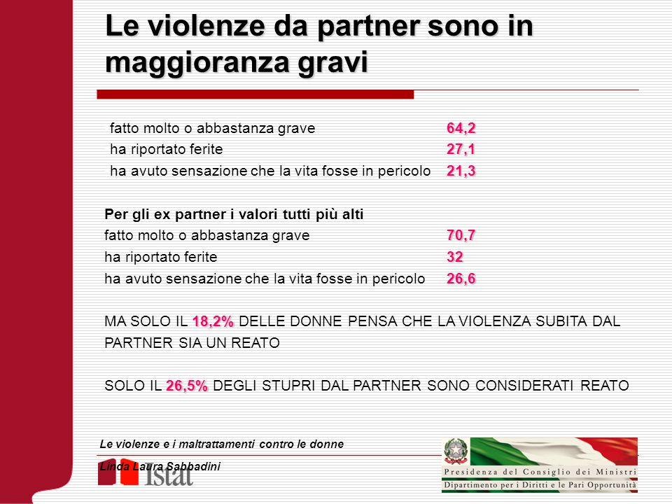 Le violenze da partner sono in maggioranza gravi