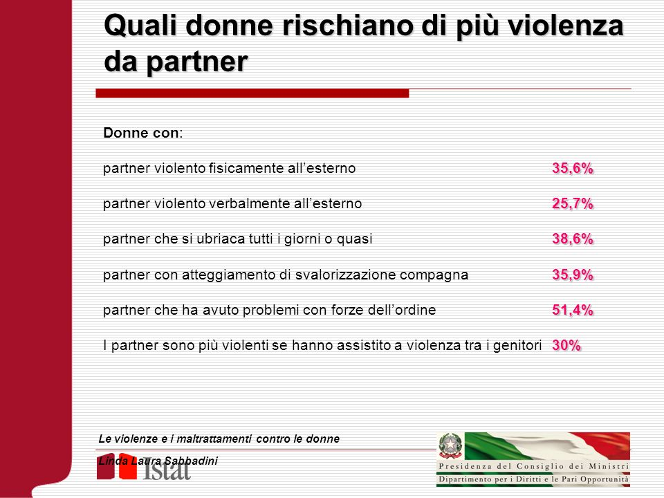 Quali donne rischiano di più violenza da partner