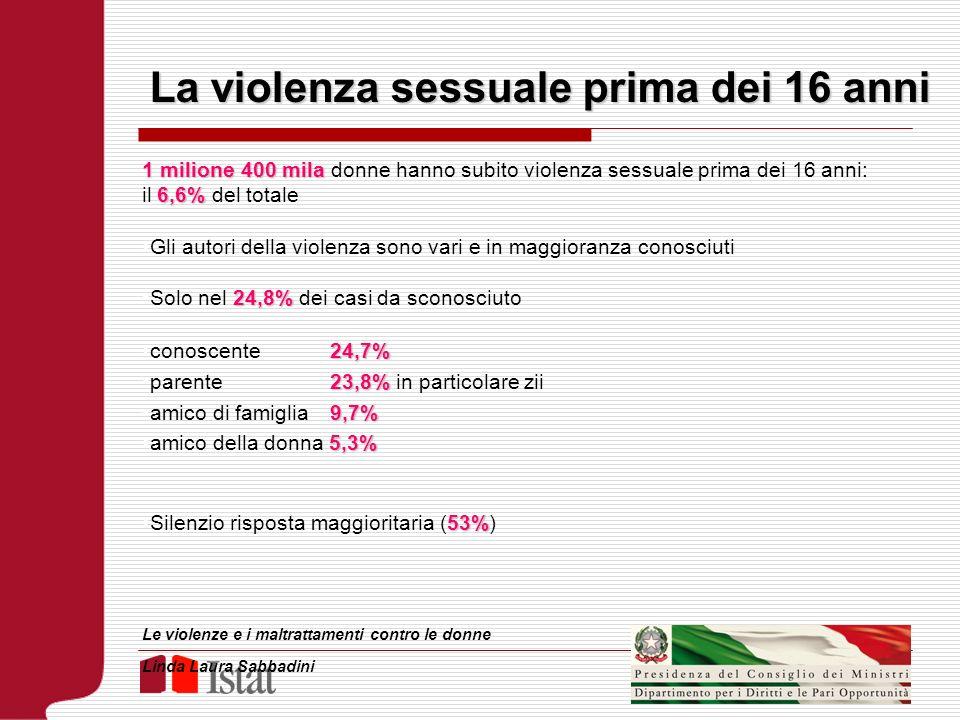 La violenza sessuale prima dei 16 anni