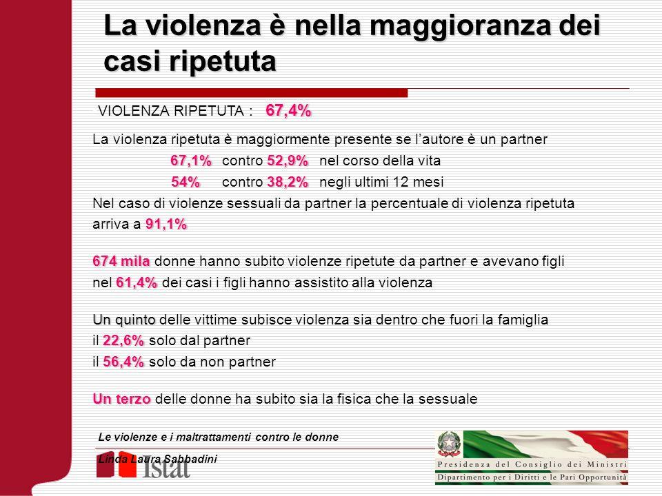 La violenza è nella maggioranza dei casi ripetuta