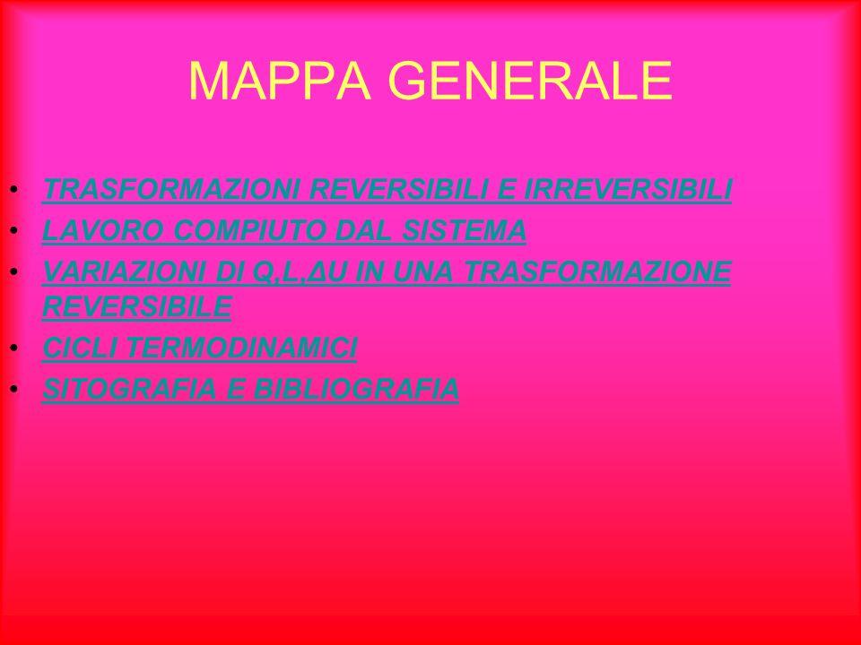 MAPPA GENERALE TRASFORMAZIONI REVERSIBILI E IRREVERSIBILI