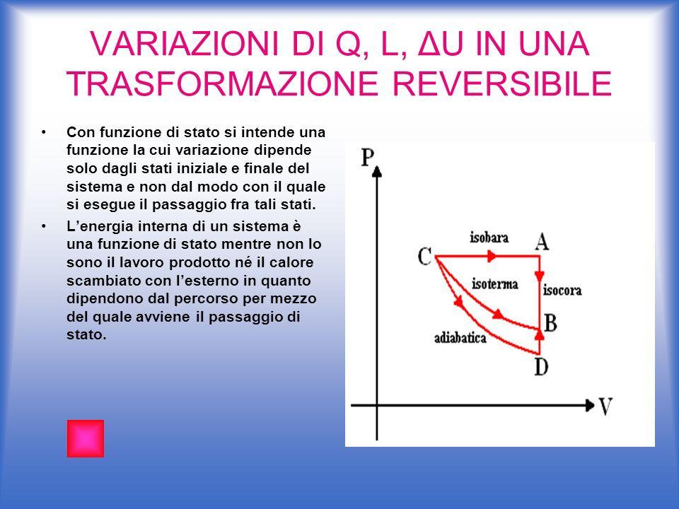 VARIAZIONI DI Q, L, ΔU IN UNA TRASFORMAZIONE REVERSIBILE