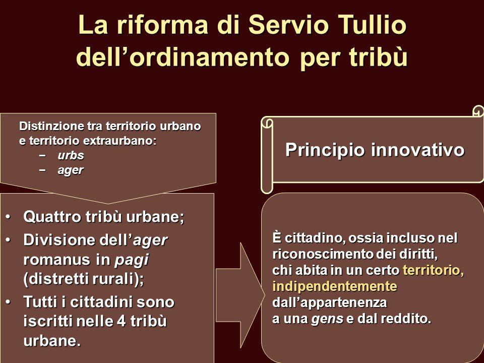 La riforma di Servio Tullio dell'ordinamento per tribù