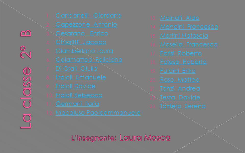 La classe 2° B L'insegnante: Laura Mosca Cancanelli Giordano