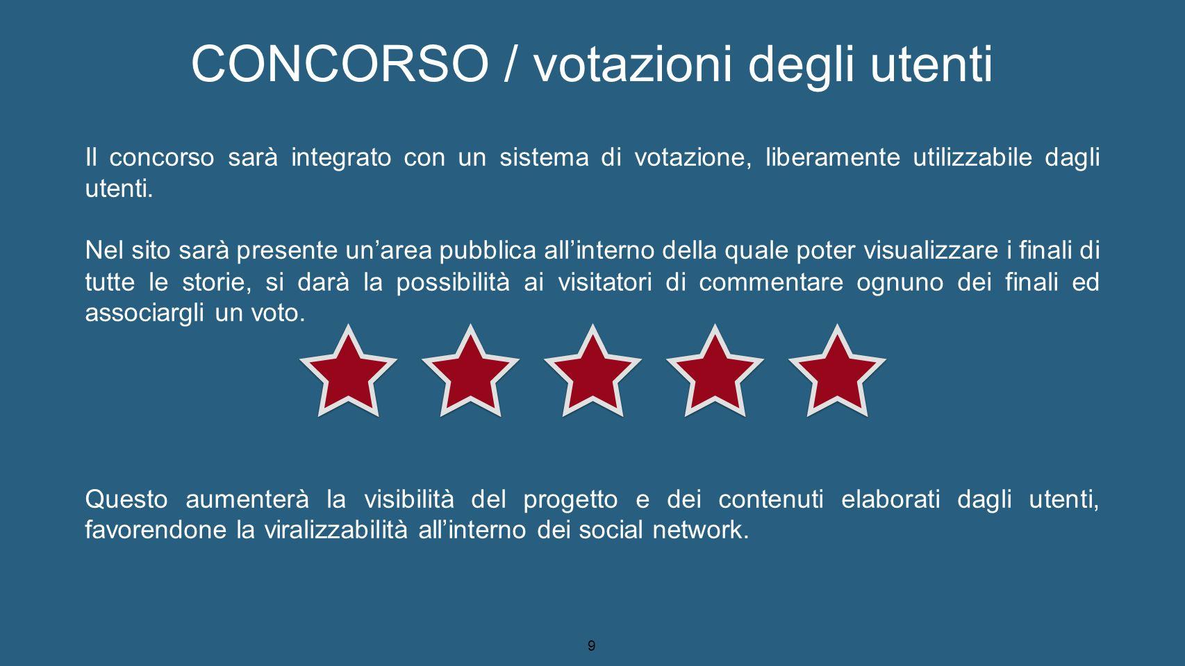 CONCORSO / votazioni degli utenti